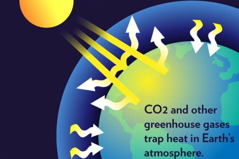 Global Warming Kian Mengancam