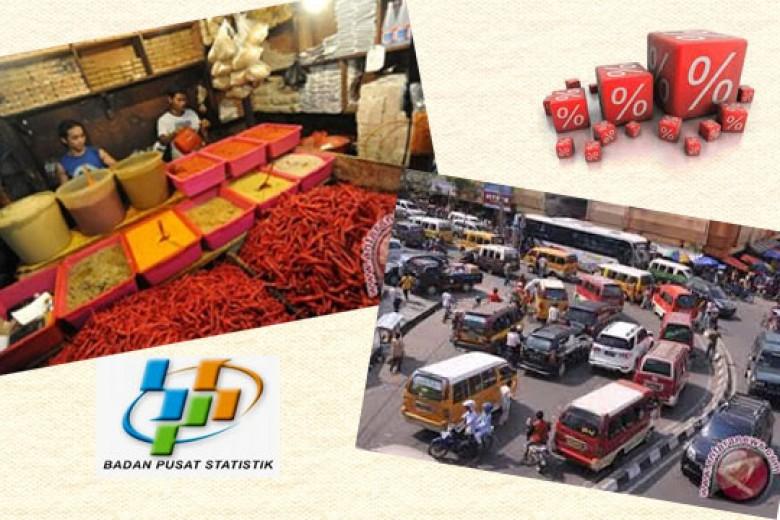 BPS: Inflasi November 0,12%