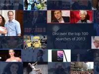 Berita Terbanyak Dicari Sepanjang 2013