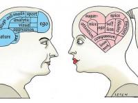 Stereotip Laki-laki VS Perempuan, Fakta atau Mitos?
