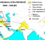 Peradaban Pertama di Dunia