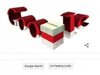 10 Penelusuran Terpopuler Google Indonesia 2015