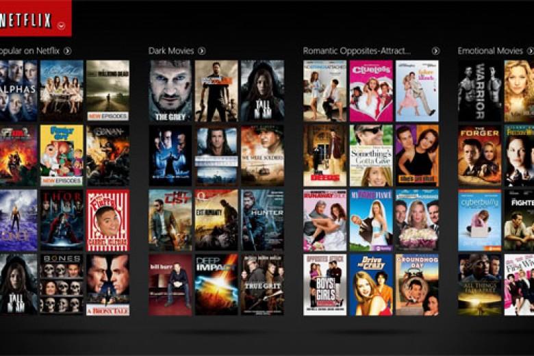 Netflix, Masa Depan Televisi