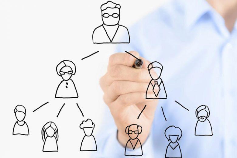 Apakah Bisnis MLM Haram?