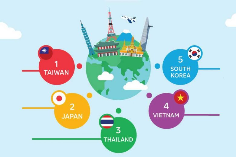 Taiwan Jadi Top Destinasi Wisatawan